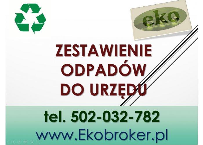 Odpady przygotowanie dokumentacji, tel 502-032-782, wykaz, zestawienie, Baza Dan